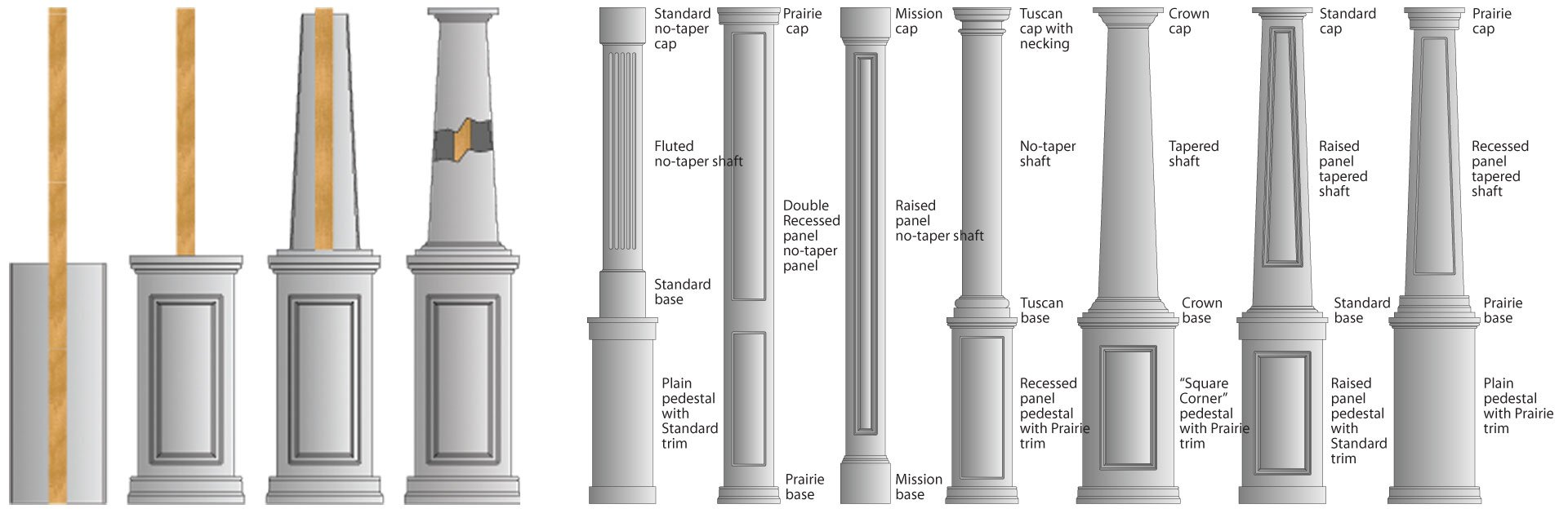 Tapered square columns square column wraps pacific for Tapered craftsman columns