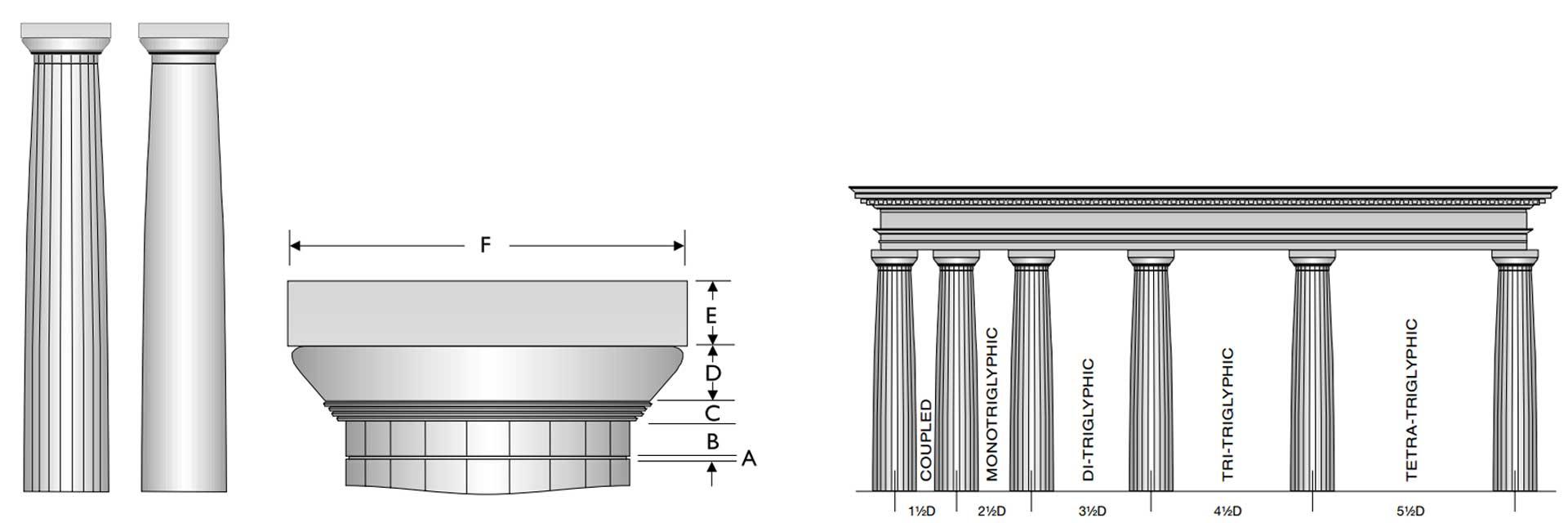 Greek Doric Columns Greek Columns Pacific Columns Inc