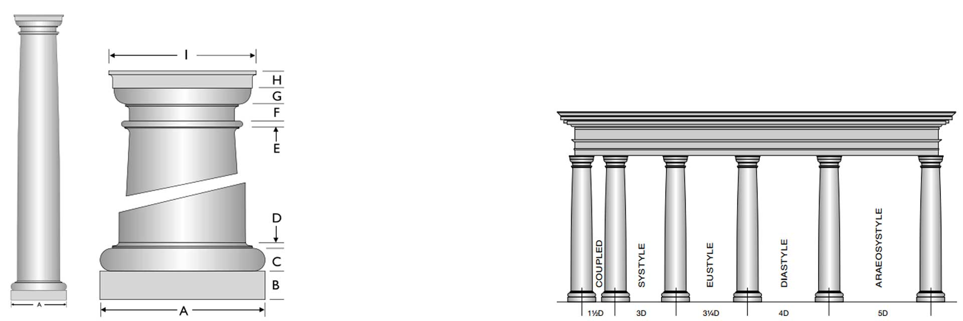 Tuscan Wood Column