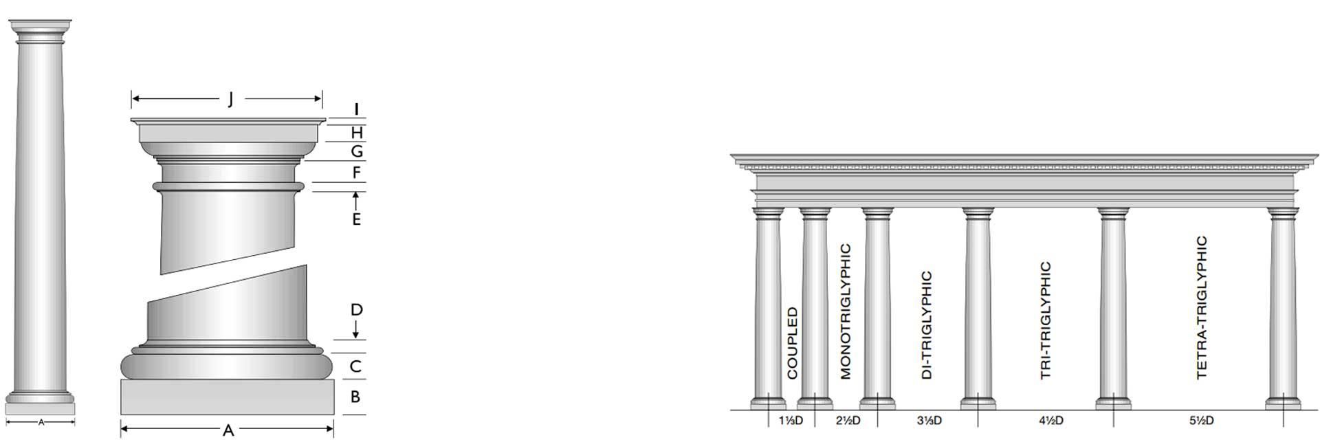 Roman Doric Columns Roman Wood Columns Pacific Columns Inc
